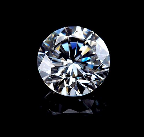 怎么鉴定钻石真假