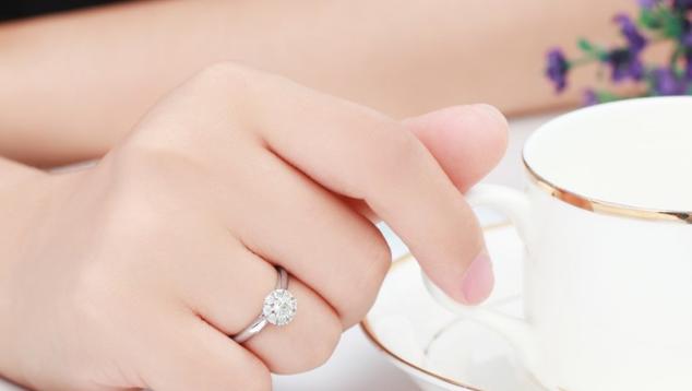 戒指戴法的含义