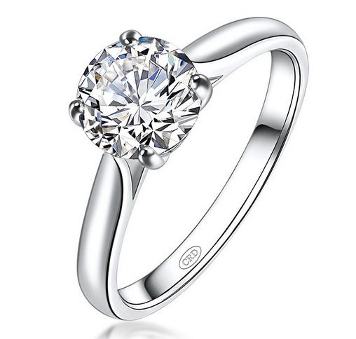 钻石克拉是什么