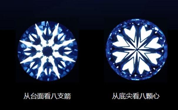 【钻石切工】钻石的花式切工有哪几种
