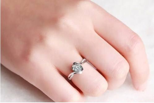 戒指佩戴在每个手指的意义是什么图片